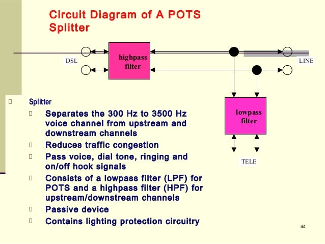 adsl splitter wiring diagram   28 wiring diagram images