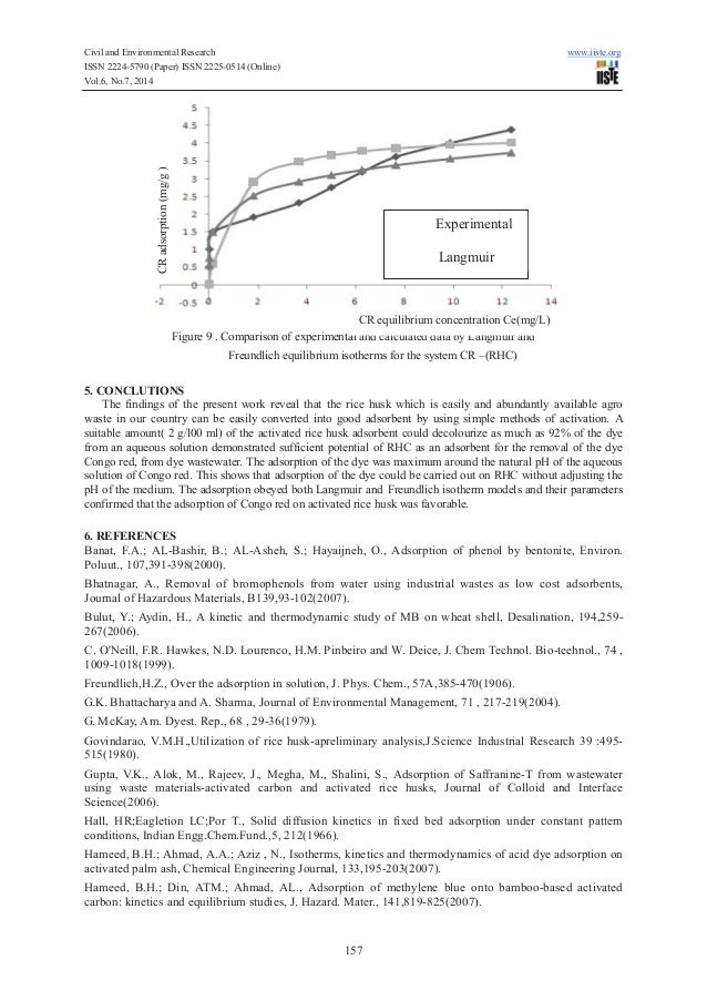 Microporosity and surface functionality of activated carbon essay
