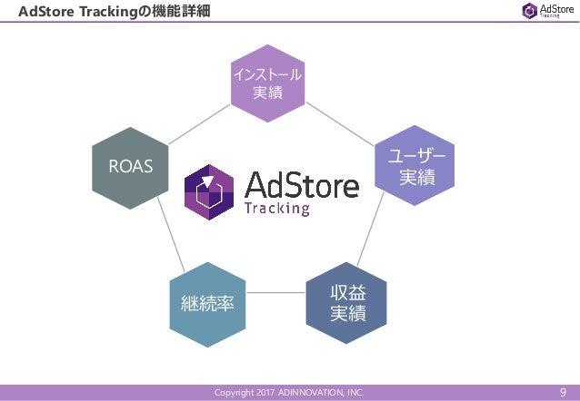 Copyright 2017 ADINNOVATION, INC. AdStore Trackingの機能詳細 インストール 実績 ユーザー 実績 収益 実績 継続率 ROAS ユーザー 実績 インストール 実績 9
