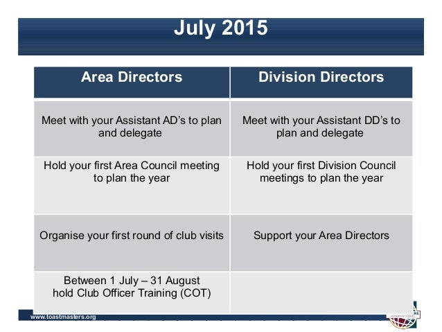 Area Director's year 2015. To-do's for the first six months Slide 3