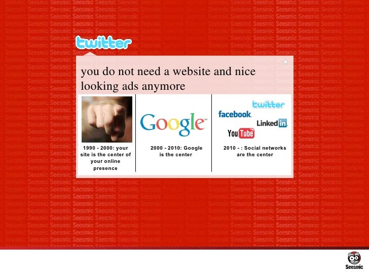 you do not need a website and nice looking ads anymore 1990 - 2000: your site is the center of your online presence 2010 -...
