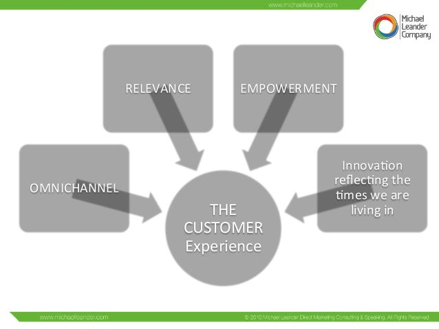 #adtechjkt     now  showing      Omnipresence  means  owning  the  customer  experience  in  all ...