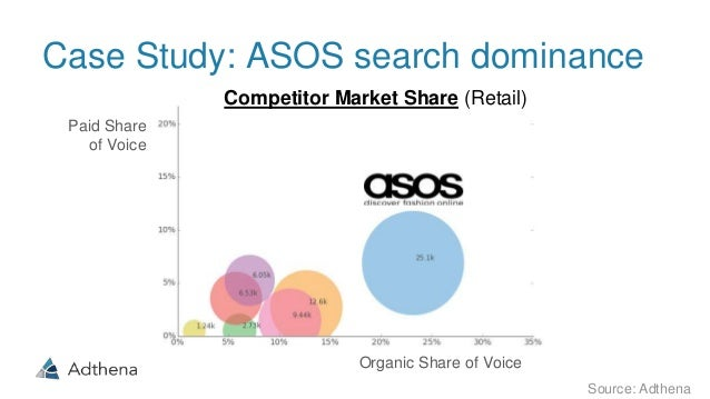 generic strategy of asos Generic strategies were used initially in the early 1980s, and seem to be even more popular today make sure that you select one generic strategy.