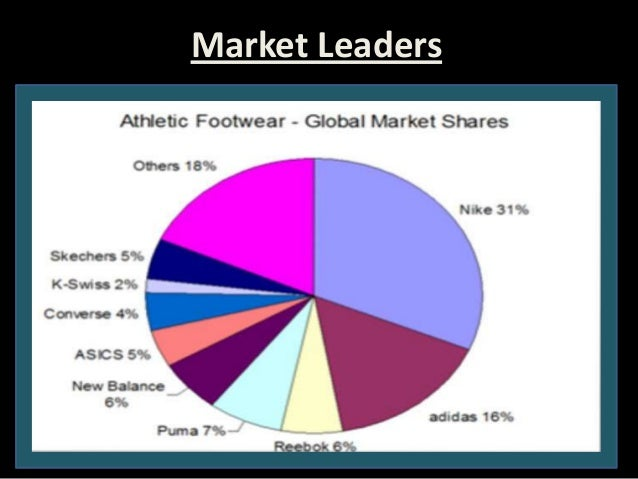 Women Dominated The Athletic Shoe Market