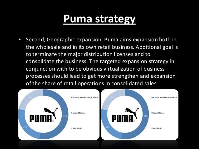 Puma's Positioning and Change in Business Goals
