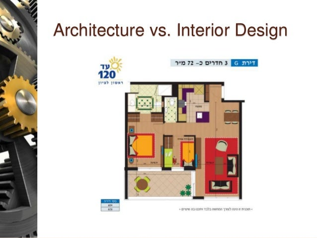 Architecture Vs Interior Design Home Design