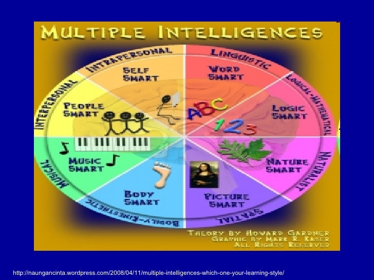 Adult intelligences multiple