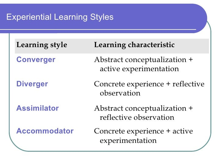 Adult Learning Styles