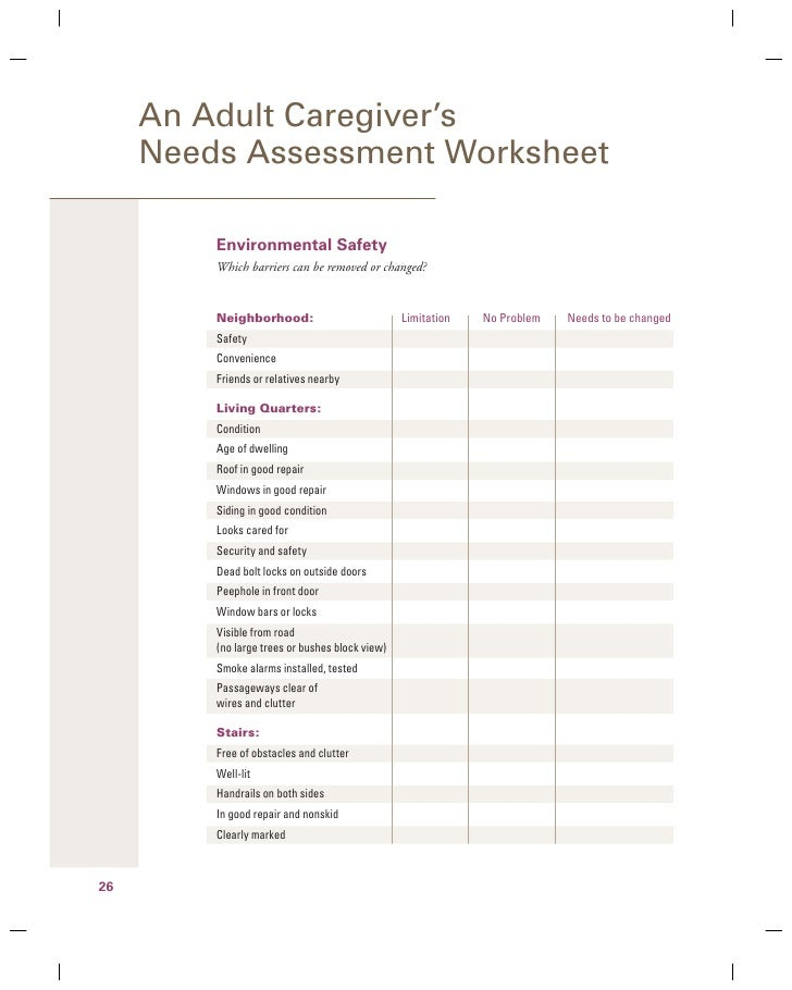 Adult Caregiving Show Me Guide – All About Me Worksheet for Adults
