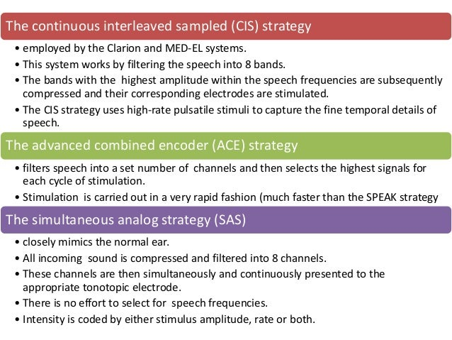 The SAS strategy has met with limited success, whereas the SPEAK and CIS strategies have been relatively successful. recen...
