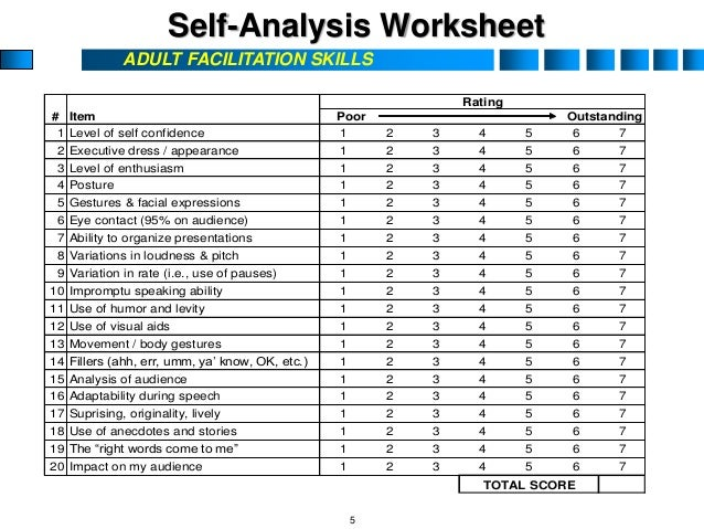 Printables Basic Living Skills Worksheets printables basic living skills worksheets safarmediapps adult facilitation 5 self analysis worksheet