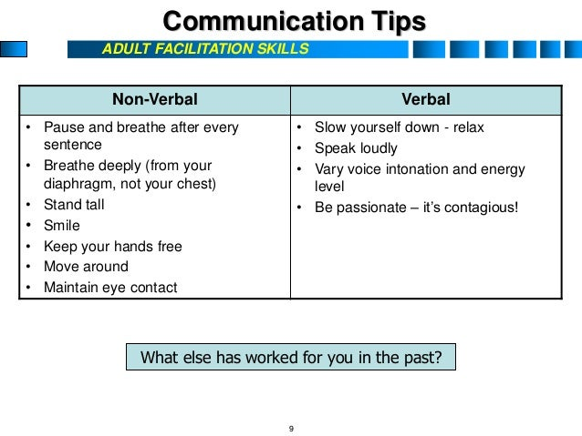 Non-Verbal Communication/Body Language. Things to remember to ...