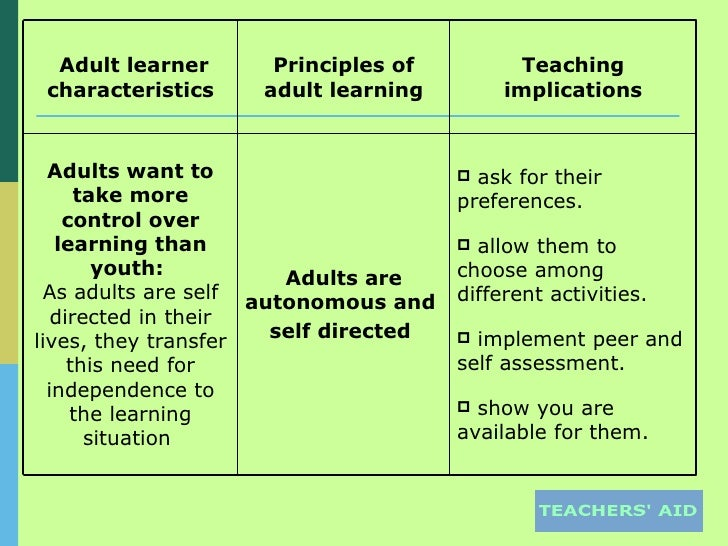 Learning style characteristics of adult learners, young white teen anal