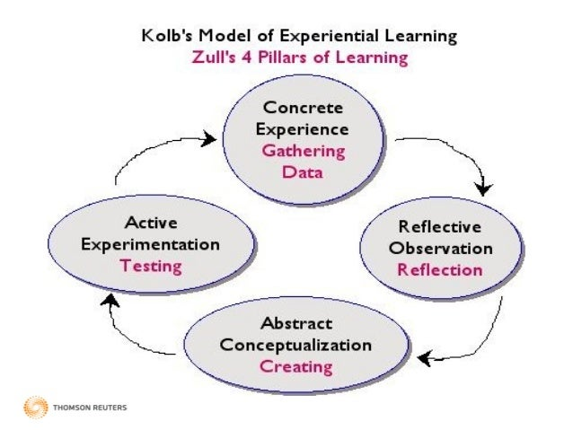 Adult Learning Model 103