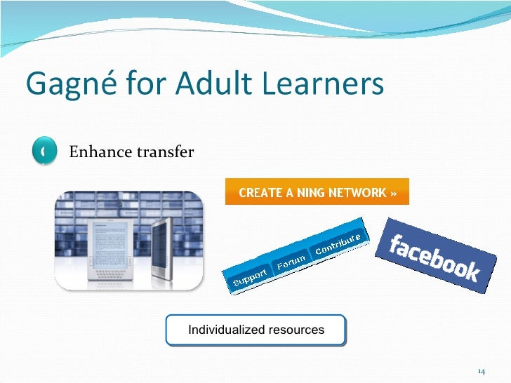 principles and applications of adult learning In the adult learner, read: chapter 7 - theories of teaching transformational learning paper in this assignment, you will apply transformational learning theory to an experience that you or someone you know has gone through.