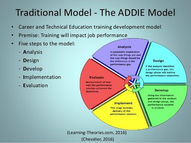 adult based education and training job