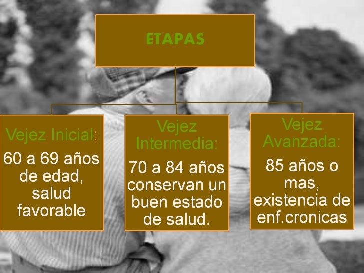 Adulto mayor Slide 3