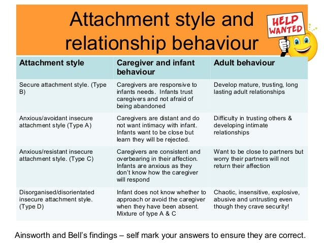 Insecure attachment style definition