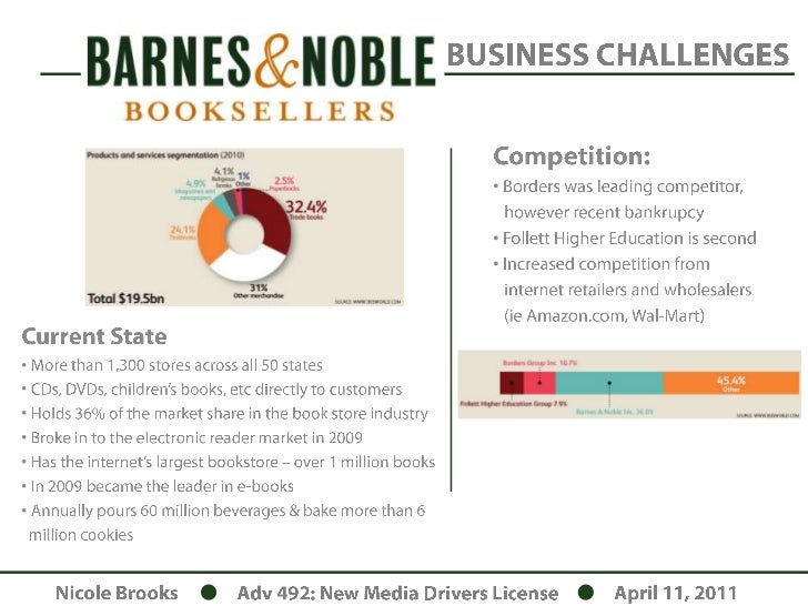 BUSINESS CHALLENGES<br />Competition:<br /><ul><li> Borders was leading competitor,</li></ul>   however recent bankrupcy<b...
