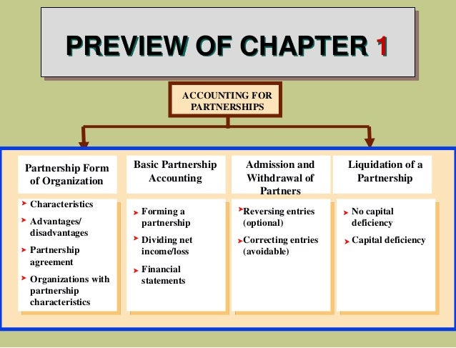Partnership revision questions ay 2014 2015  |Accounting Journal Entries For Partnerships