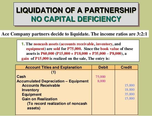 Partnership liquidating distributions examples