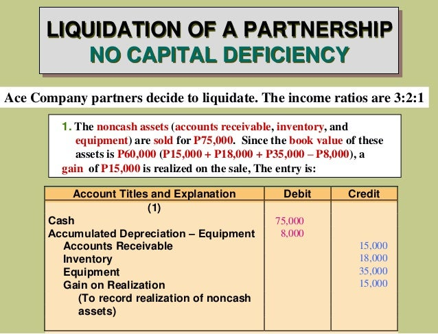 Accounting for Partnership by Guerrero et al  |Accounting Journal Entries For Partnerships