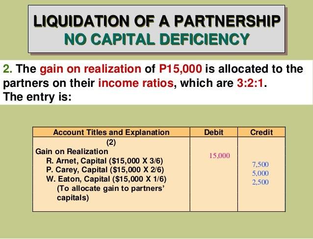 accounting partnership liquidation P4 prepare entries for partnership liquidation basic partnership accounting p1 organizing a partnership d-2 appendix d accounting for partnerships.