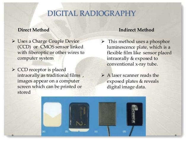 Advanced Radiographic Aids In Periodontics