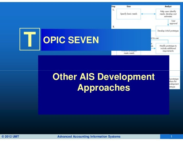T   OPIC SEVEN                  Other AIS Development                       Approaches© 2012 UMT         Advanced Accounti...