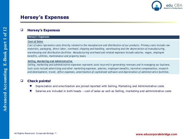 advance accounting 1 Bcom: 2nd semester: advanced financial accounting: wwwinstantkin : full hd video - duration: 16:48 wwwinstantkin - +91 8088 700 800 105,732 views.