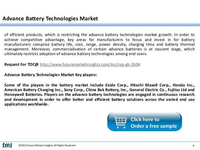 What Happened to Advanced Battery Technologies, Inc. (OTCMKTS:ABAT)