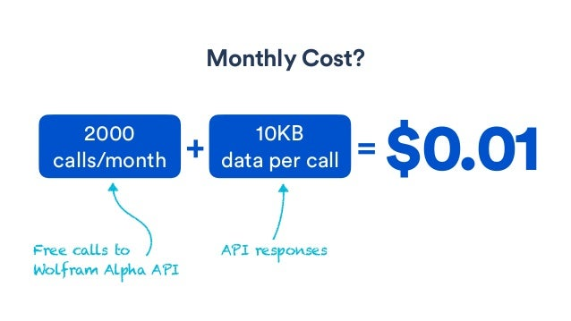 Atlassian Connect on Serverless Platforms: Low Cost Add-Ons