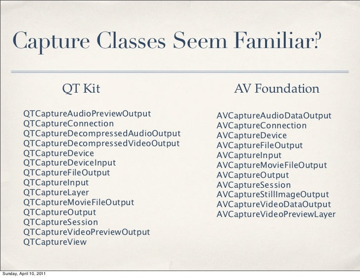 Advanced Media Manipulation with AV Foundation