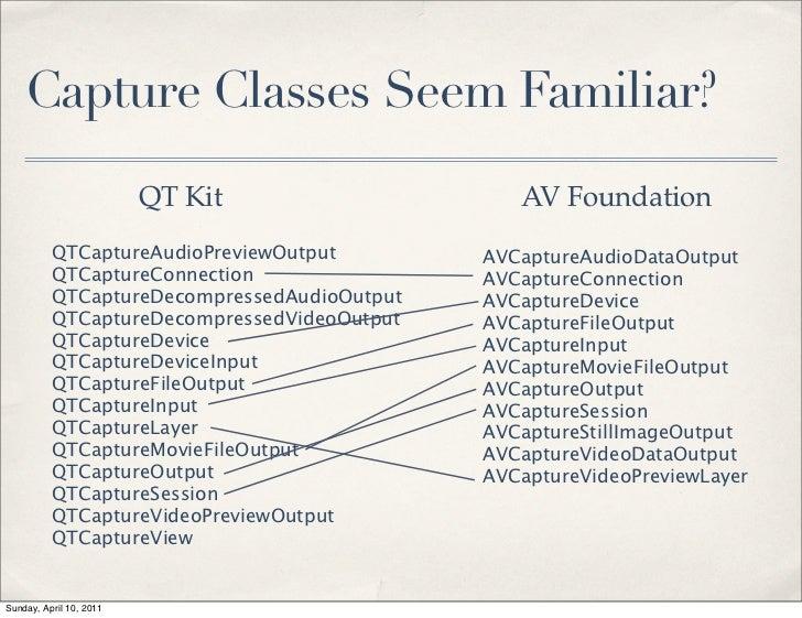 Advanced Media Manipulation with AV Foundation