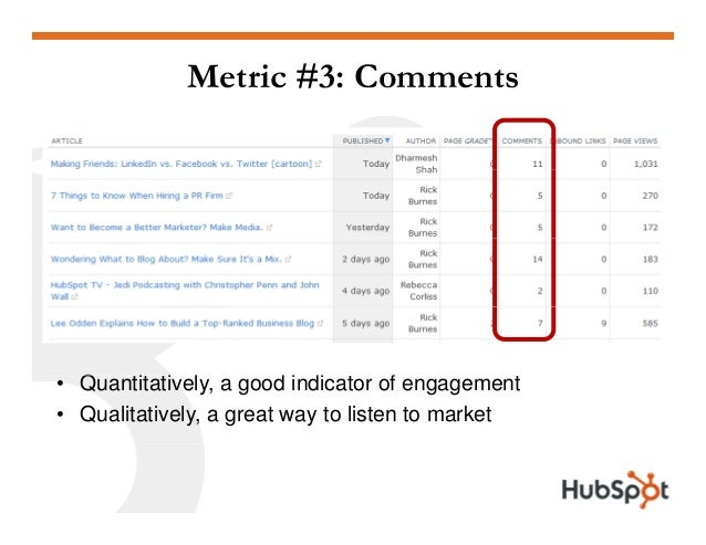 Metric #3: Comments Q tit ti l d i di t f t• Quantitatively, a good indicator of engagement • Qualitatively, a great way t...