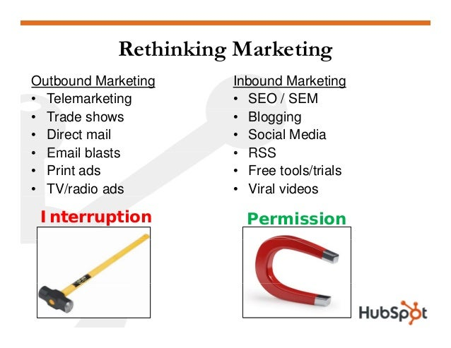 Rethinking Marketing Outbound Marketing • Telemarketing Inbound Marketing • SEO / SEM • Trade shows • Direct mail • Email ...