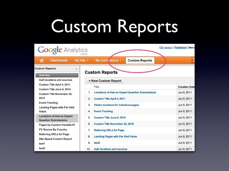 Why Custom Reports?• When you want more than the general GA  reports: traffic sources, pageviews, search  terms, visitor lo...