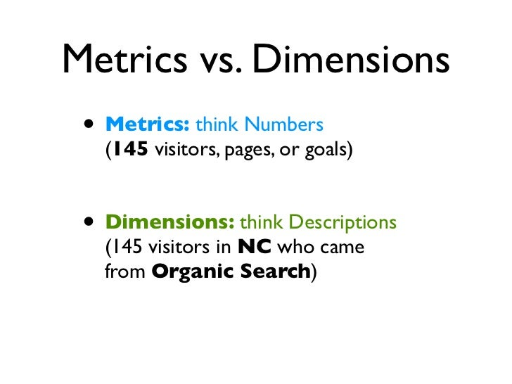 Example: Where are AaEQuestions Coming From?• Want to measure AaE Submissions and  total visitors (Visits and Goals - metr...