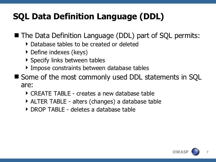 Date definition sql