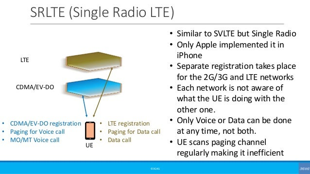 SRLTE (Single Radio LTE) ©3G4G • Similar to SVLTE but Single Radio • Only Apple implemented it in iPhone • Separate regist...