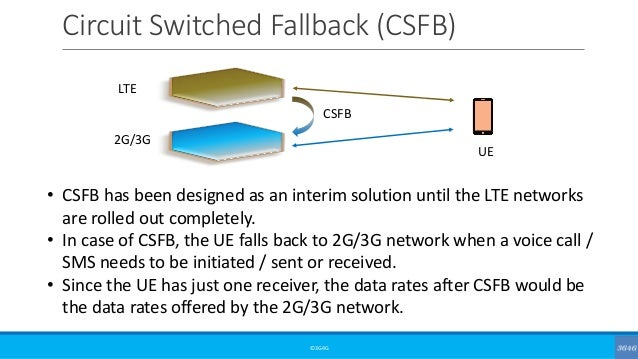 Circuit Switched Fallback (CSFB) ©3G4G LTE 2G/3G UE CSFB • CSFB has been designed as an interim solution until the LTE net...