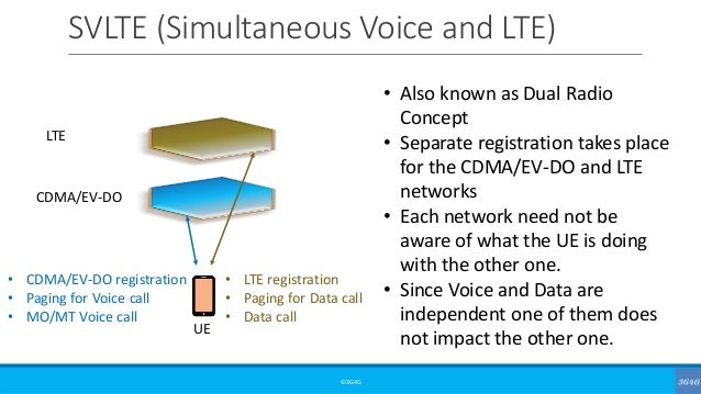 SVLTE (Simultaneous Voice and LTE) ©3G4G • Also known as Dual Radio Concept • Separate registration takes place for the CD...