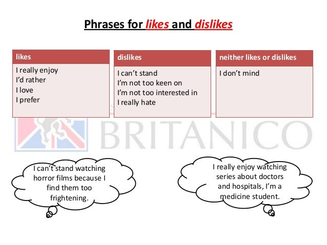expressing likes and dislikes Start studying expressing likes and dislikes learn vocabulary, terms and more with flashcards, games and other study tools i dislike this idea em desagrada aquesta idea / me disgusta esta idea.