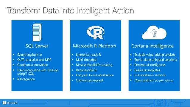 Microsoft Advanced Analytics @ Data Science Ghent '16
