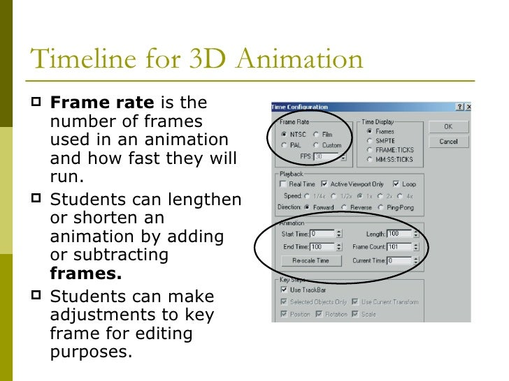 Advanced animation techniques