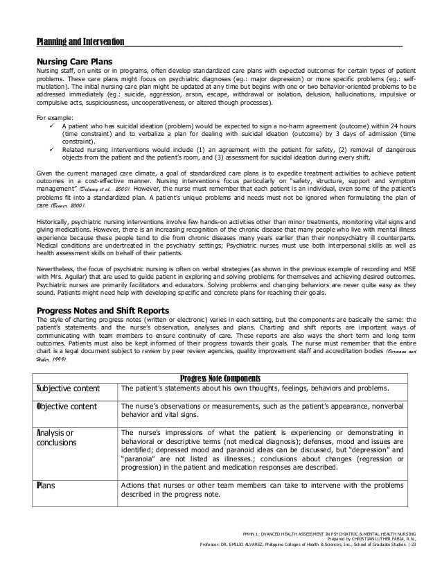 psychiatric nurse resume elioleracom - Psychiatric Nurse Resume