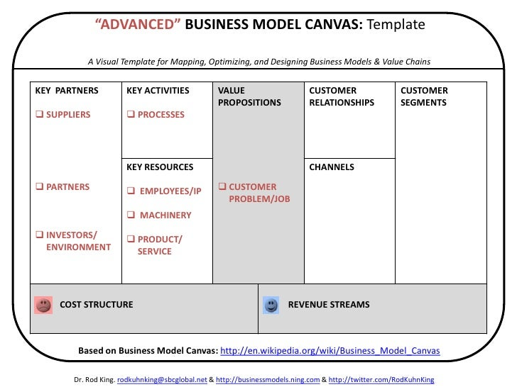"""ADVANCED"" BUSINESS MODEL CANVAS: Template<br /> A Visual Template for Mapping, Optimizing, and Designing Business Models..."