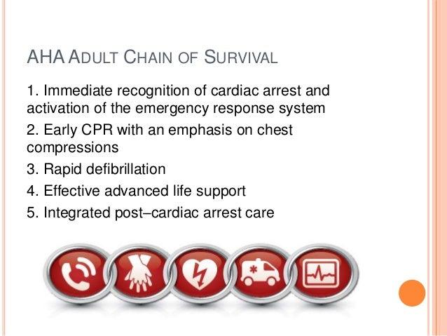 Advanced Cardiac Life Support Acls