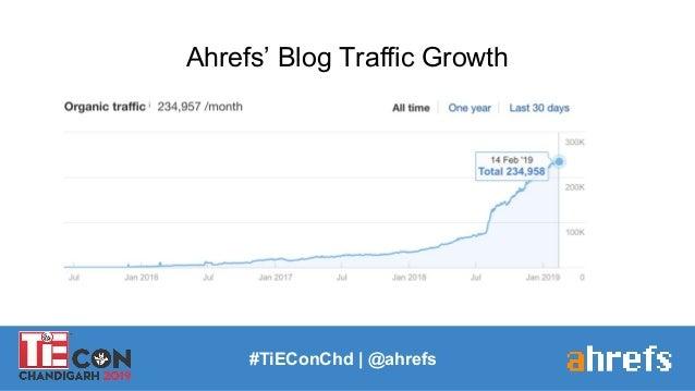 #TiEConChd   @ahrefs Ahrefs' Blog Traffic Growth