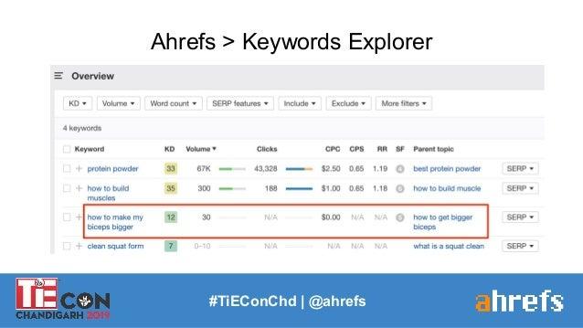 Ahrefs > Keywords Explorer #TiEConChd   @ahrefs